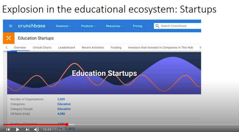 Explosion in the educational ecosystem: Startups